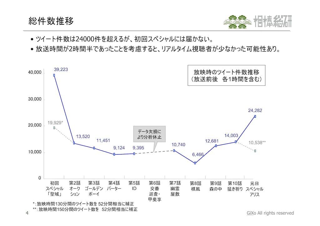 20130114_相棒総研_相棒_スペシャル_PDF_05