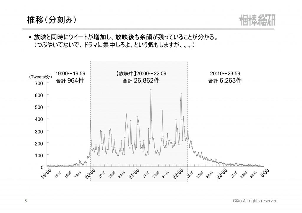 20121014_相棒総研_相棒_第1話_PDF_06