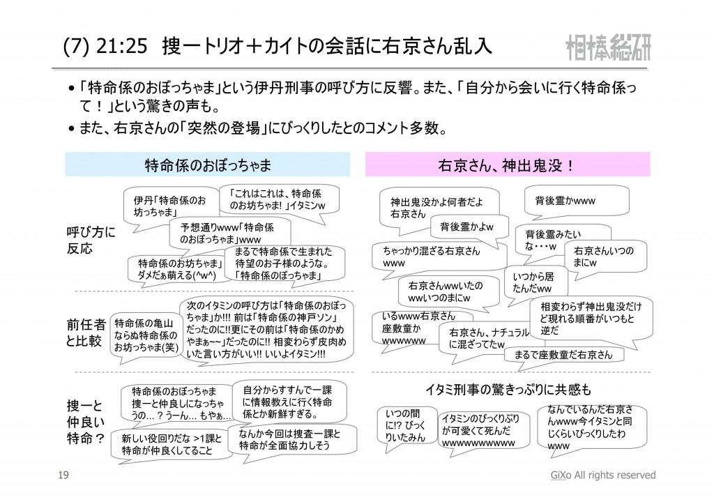 20121023_相棒総研_相棒_第2話_PDF_20