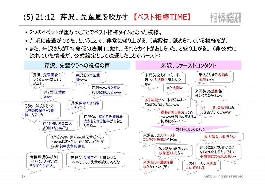 20121023_相棒総研_相棒_第2話_PDF_18