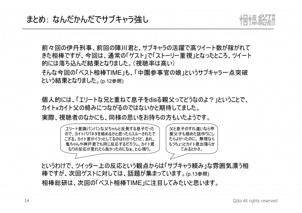 20130209_相棒総研_相棒_第14話_PDF_15