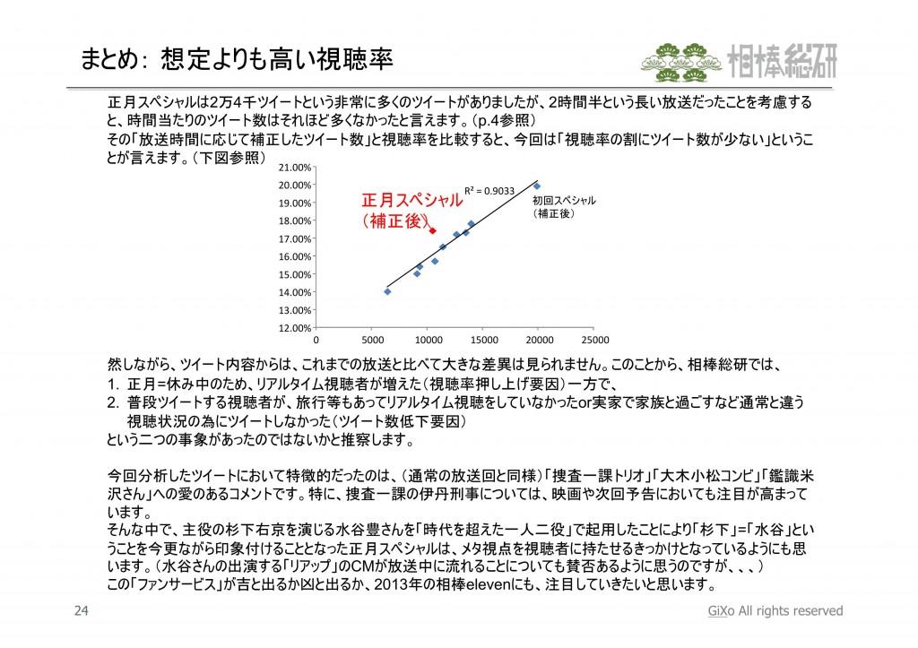 20130114_相棒総研_相棒_スペシャル_PDF_25
