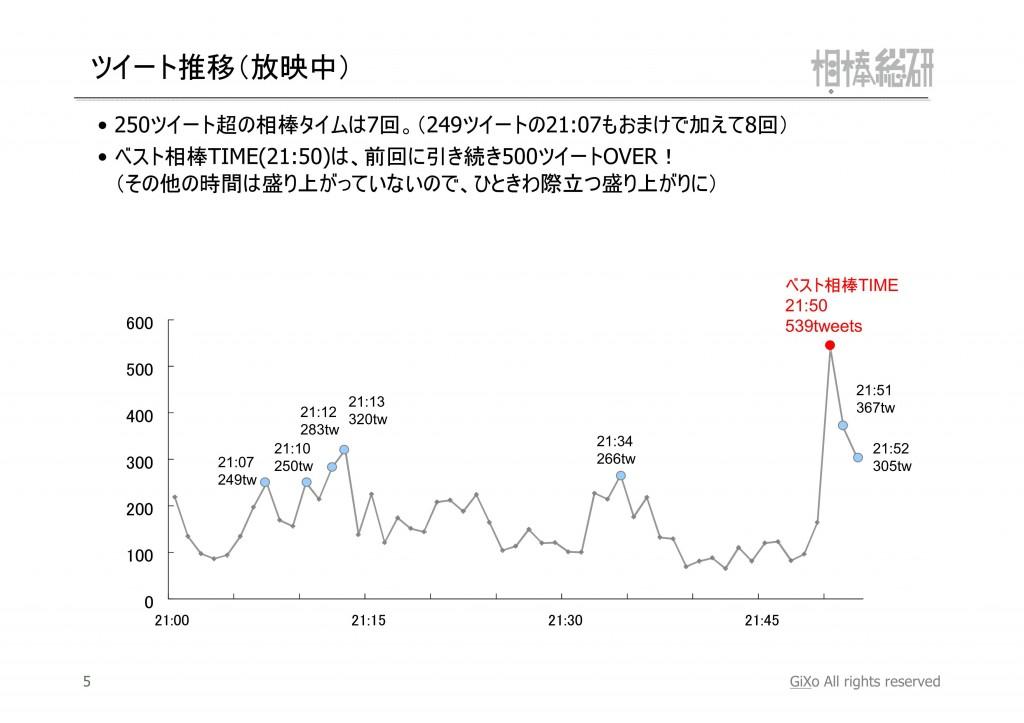 20130127_相棒総研_相棒_第13話_PDF_06