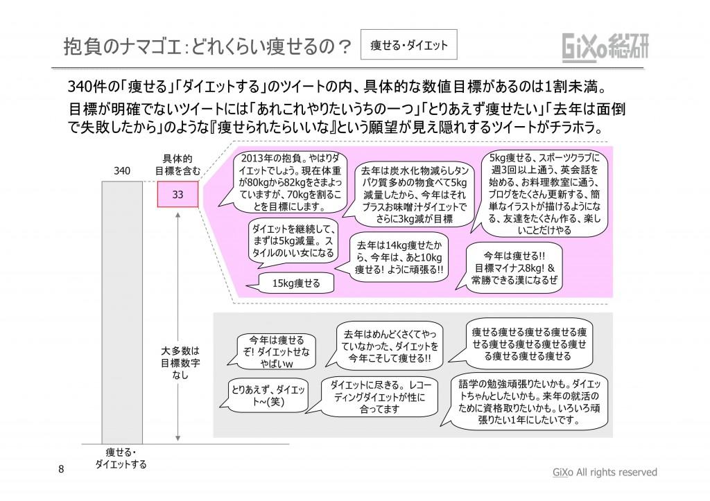 20130206_GRIレポート_#抱負2013_PDF_08