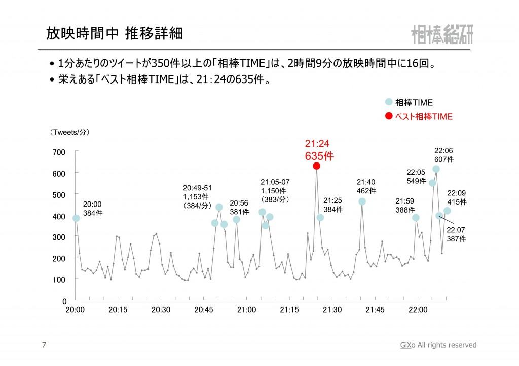 20121014_相棒総研_相棒_第1話_PDF_08