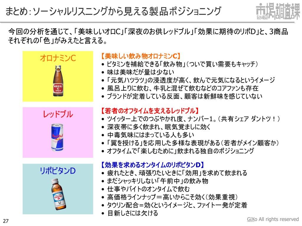 20130205_業界調査部_エナジードリンク_PDF_27