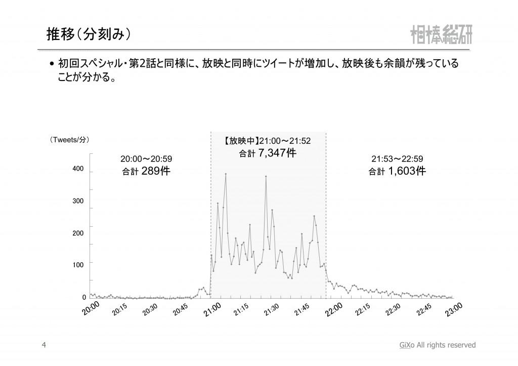 20121027_相棒総研_相棒_第3話_PDF_05
