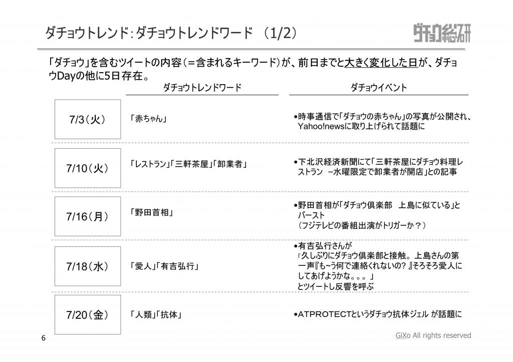 20120815_ダチョウ総研_7月_PDF_06