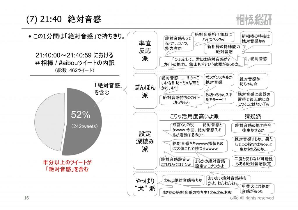 20121014_相棒総研_相棒_第1話_PDF_17