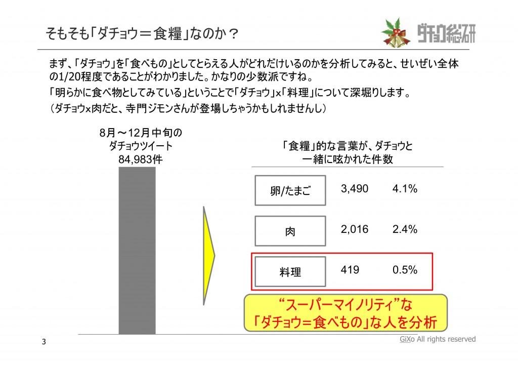 20121225_ダチョウ総研_クリスマス_PDF_03