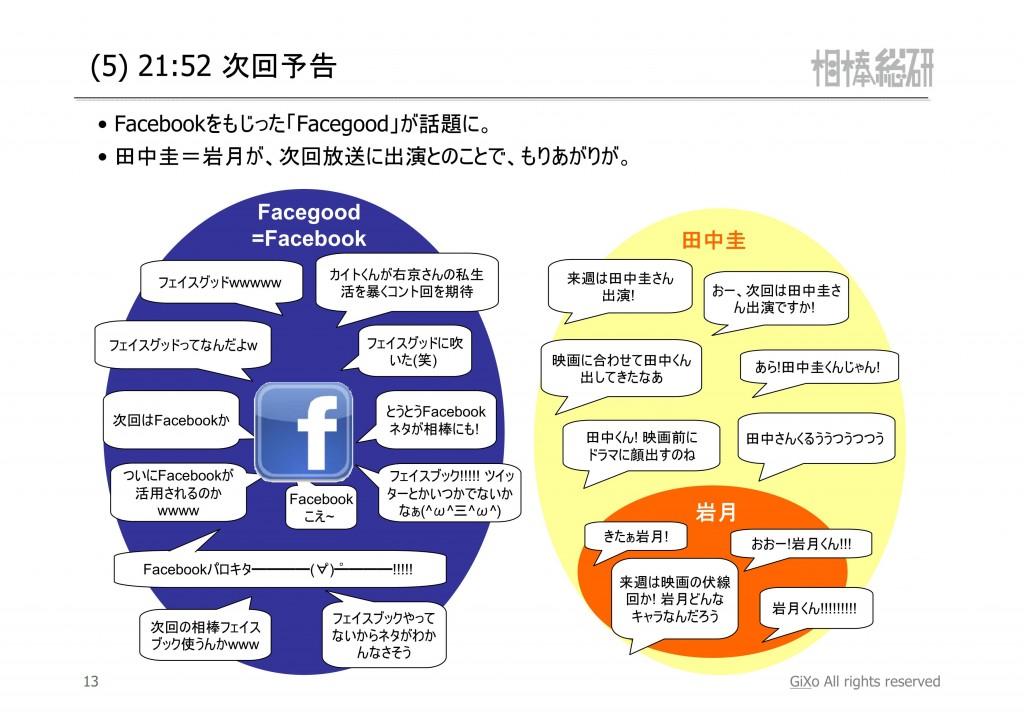20130224_相棒総研_相棒_第16話_PDF_14
