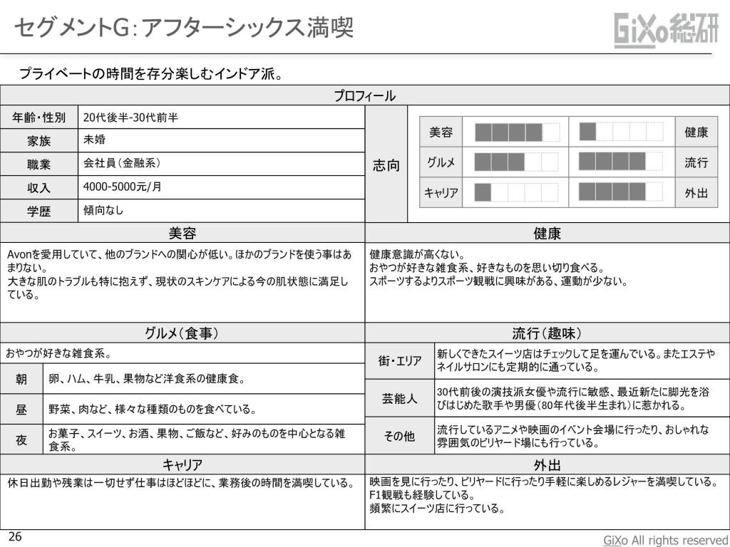 20130108_業界調査部_中国おしゃれ女子_JPN_PDF_26