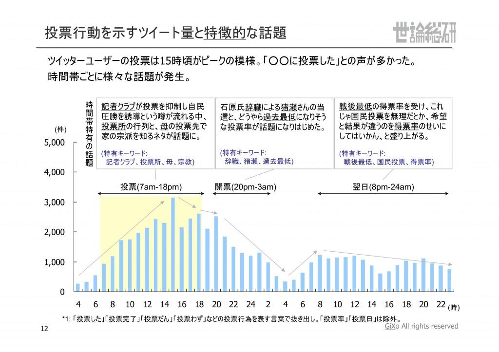 20130125_社会政治部部_衆議院選挙_PDF_12