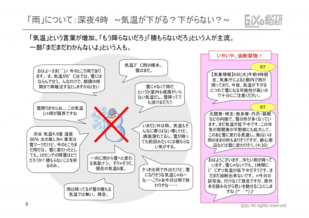 20130208_GRIレポート_東京を襲わなかった大雪_PDF_09