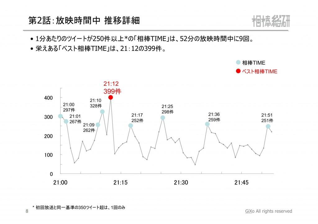 20121023_相棒総研_相棒_第2話_PDF_09