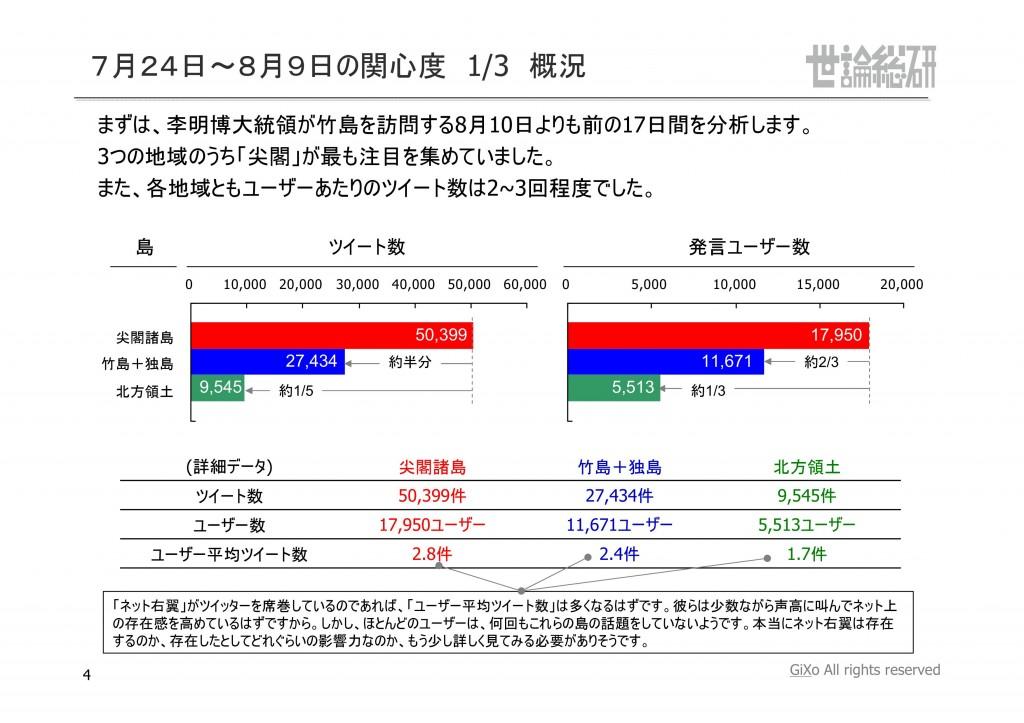 20120923_社会政治部部_空気の読み方_第2章_島_PDF_04