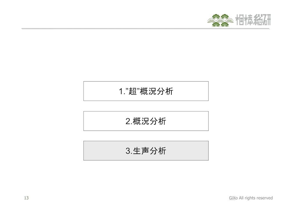 20130114_相棒総研_相棒_スペシャル_PDF_14