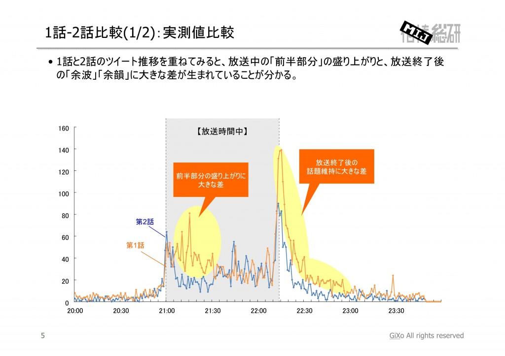 20130203_相棒総研_MIJ_第2話_PDF_06