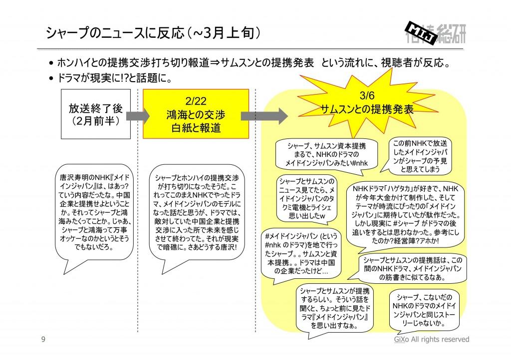 20130427_相棒総研_MIJ_その後_PDF_10