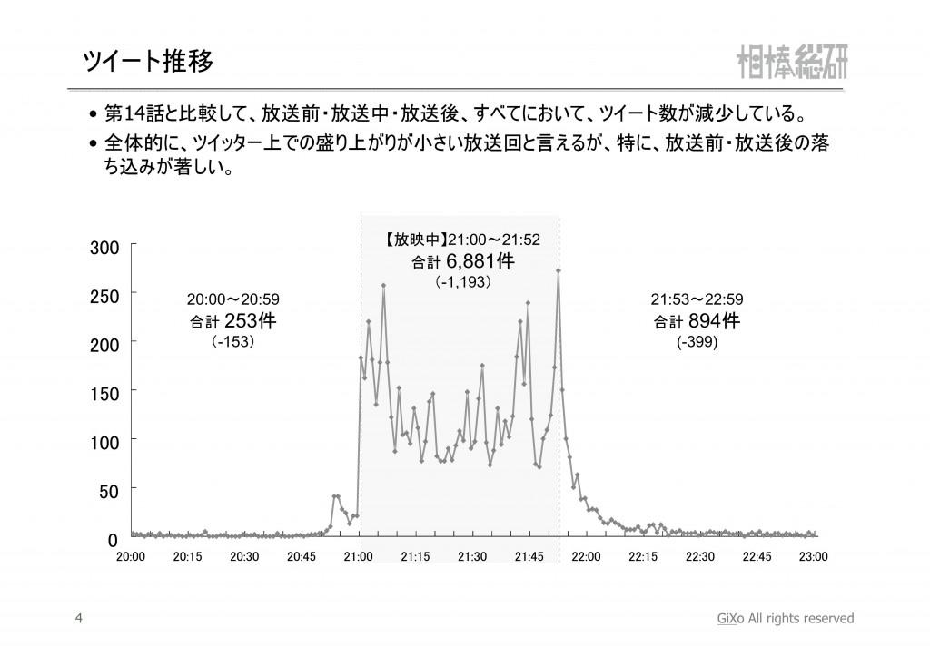 20130217_相棒総研_相棒_第15話_PDF_05