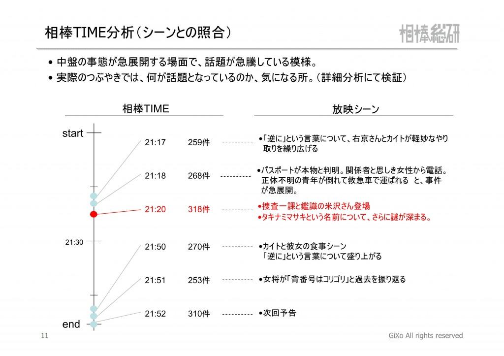 20121112_相棒総研_相棒_第5話_PDF_12
