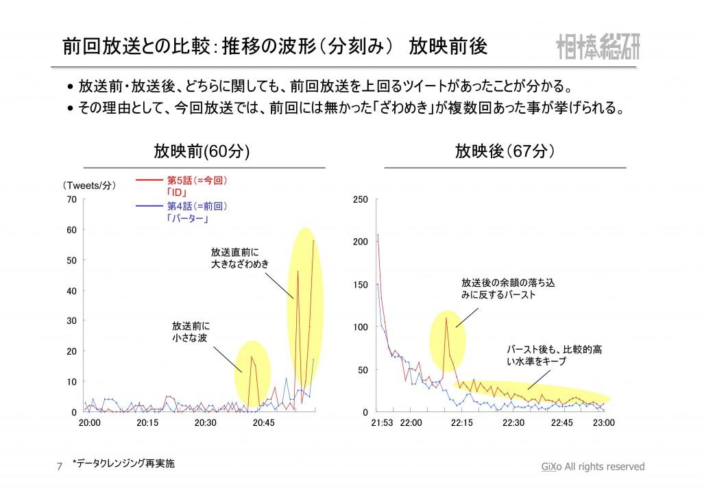 20121112_相棒総研_相棒_第5話_PDF_08