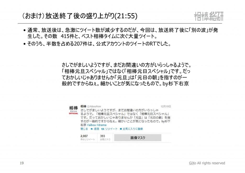 20121224_相棒総研_相棒_第10話_PDF_20