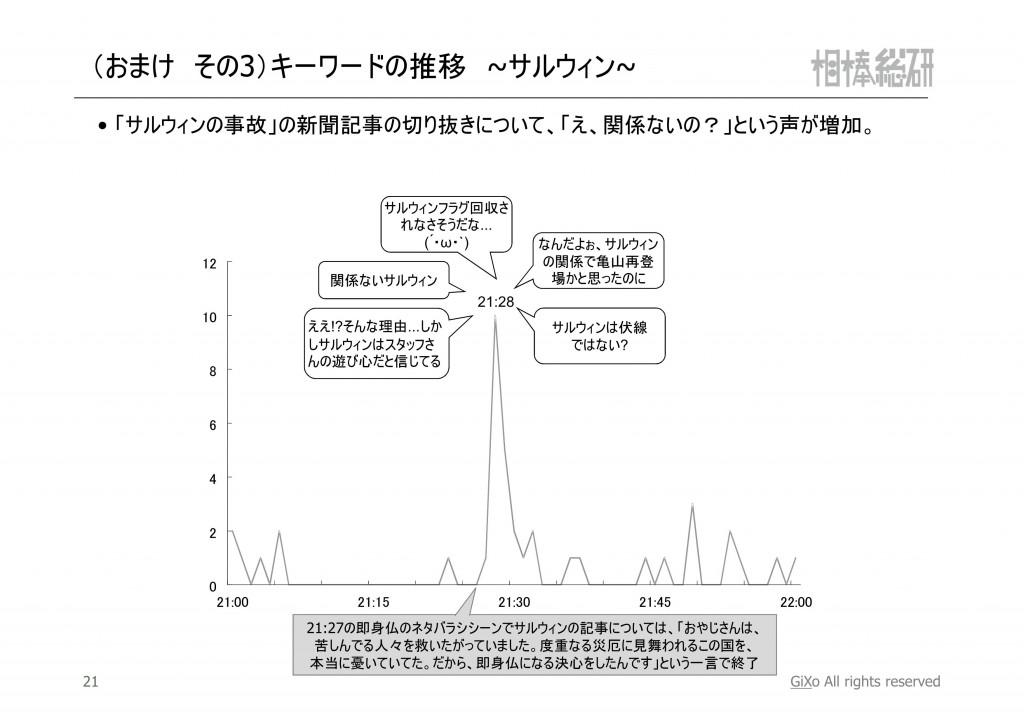 20121224_相棒総研_相棒_第10話_PDF_22
