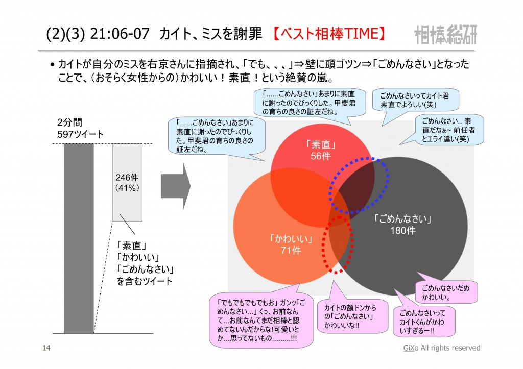 20121027_相棒総研_相棒_第3話_PDF_15