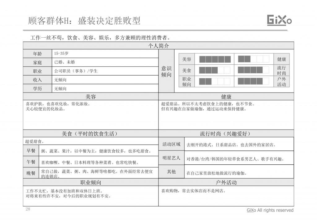 20130304_業界調査部_中国おしゃれ女子_CHI_PDF_28