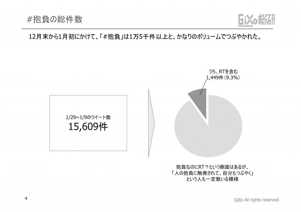 20130206_GRIレポート_#抱負2013_PDF_04