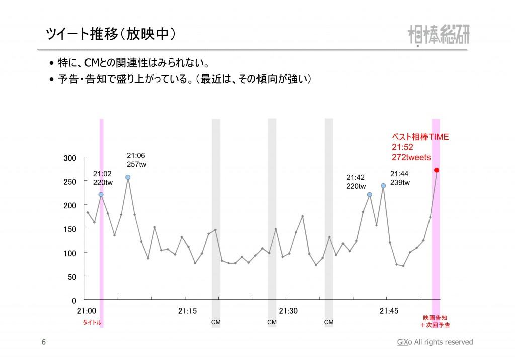 20130217_相棒総研_相棒_第15話_PDF_07