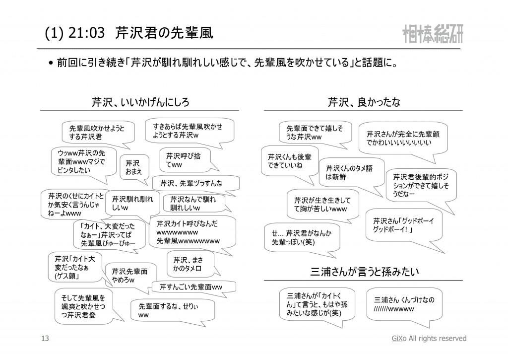 20121027_相棒総研_相棒_第3話_PDF_14