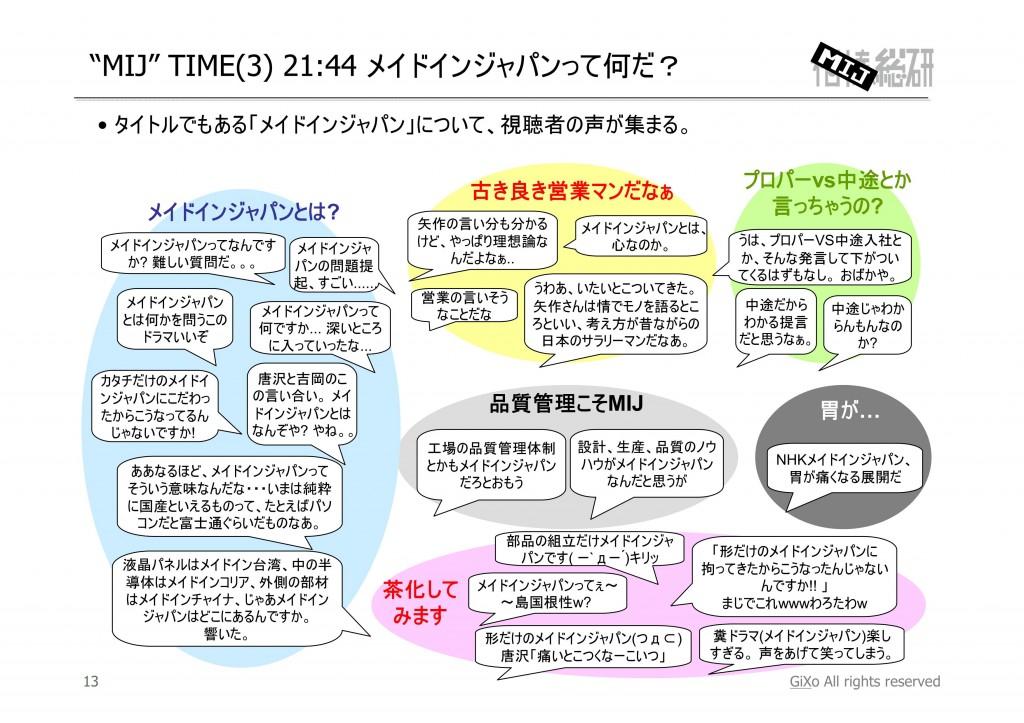 20130203_相棒総研_MIJ_第2話_PDF_14