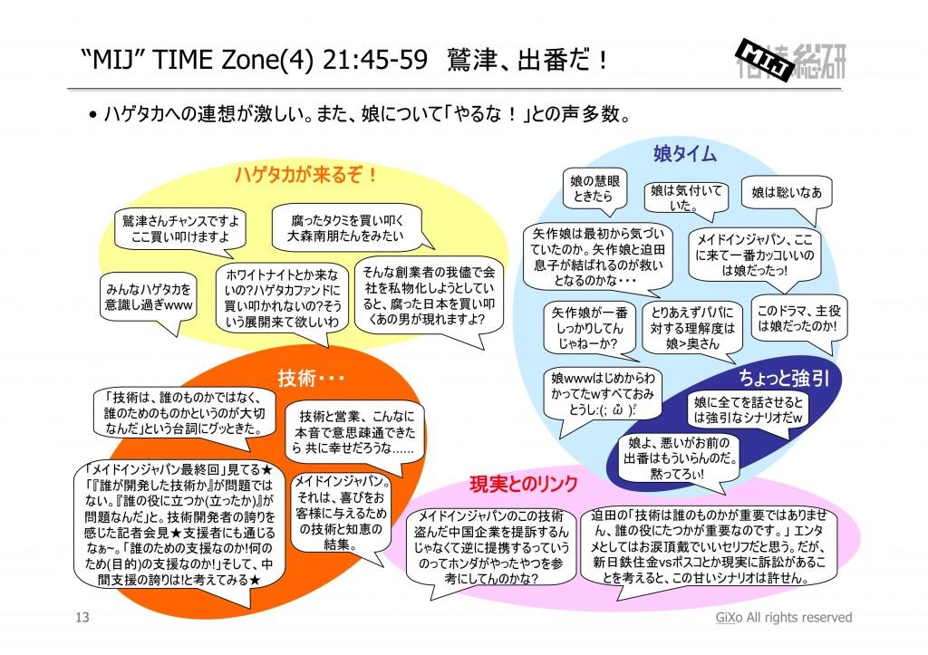 20130213_相棒総研_MIJ_第3話_PDF_14