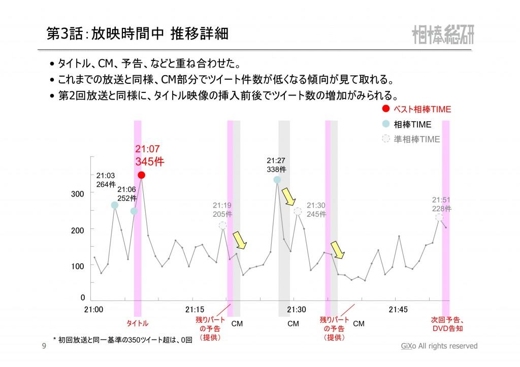 20121027_相棒総研_相棒_第3話_PDF_10