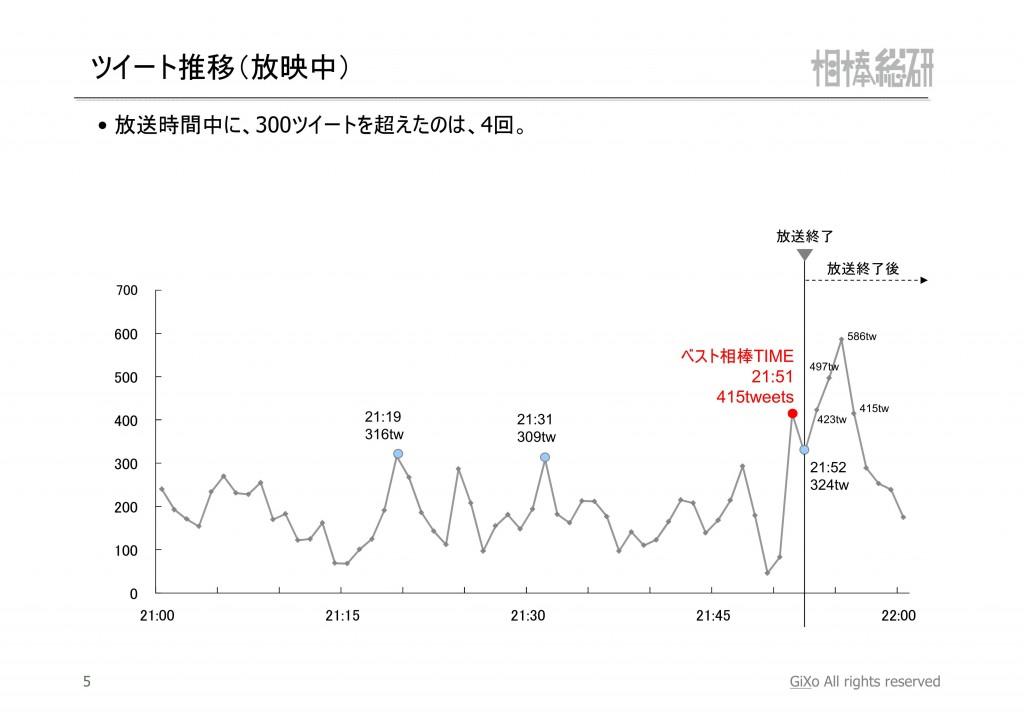 20130317_相棒総研_相棒_第18話_PDF_06