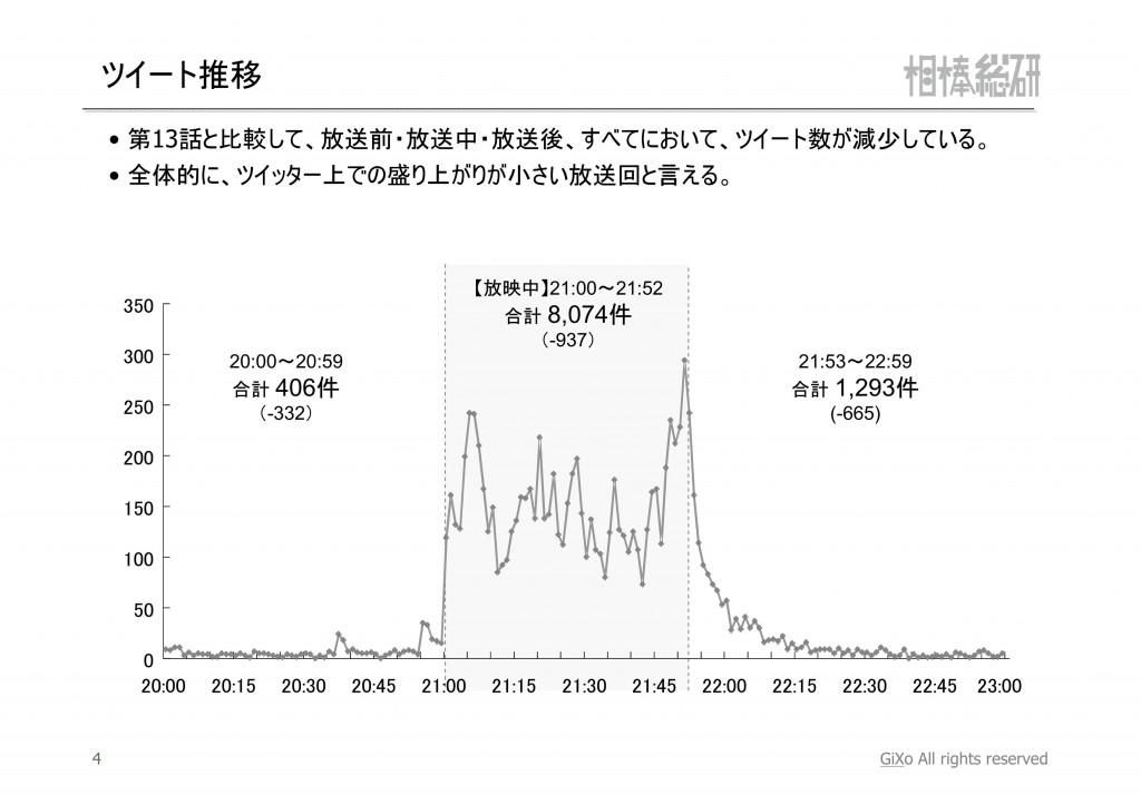 20130209_相棒総研_相棒_第14話_PDF_05