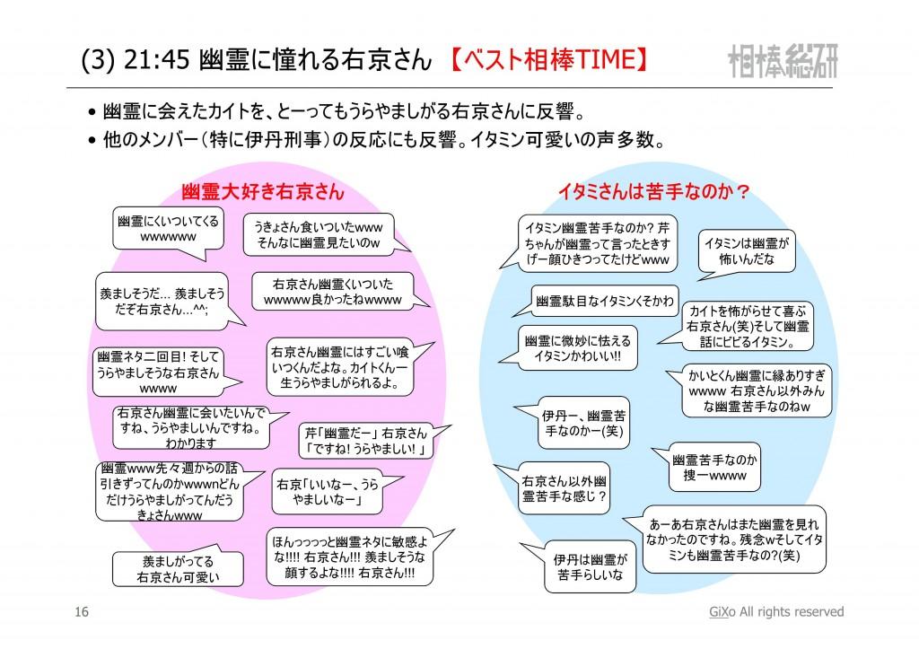 20121224_相棒総研_相棒_第10話_PDF_17