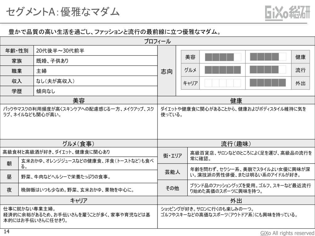 20130108_業界調査部_中国おしゃれ女子_JPN_PDF_14