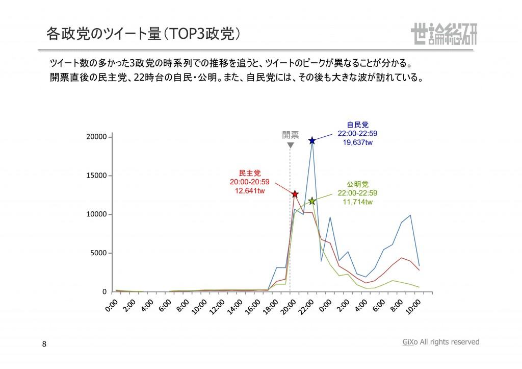20130831_社会政治部部_参議院選挙_PDF_08