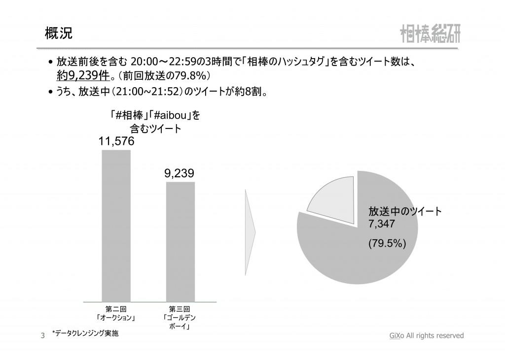 20121027_相棒総研_相棒_第3話_PDF_04