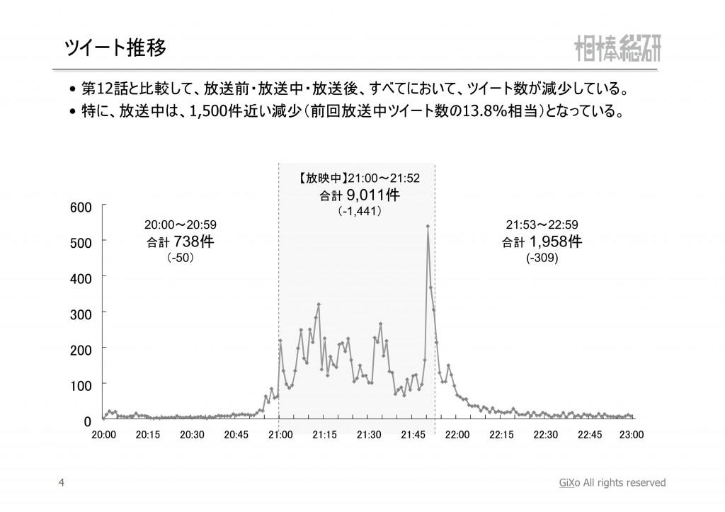 20130127_相棒総研_相棒_第13話_PDF_05