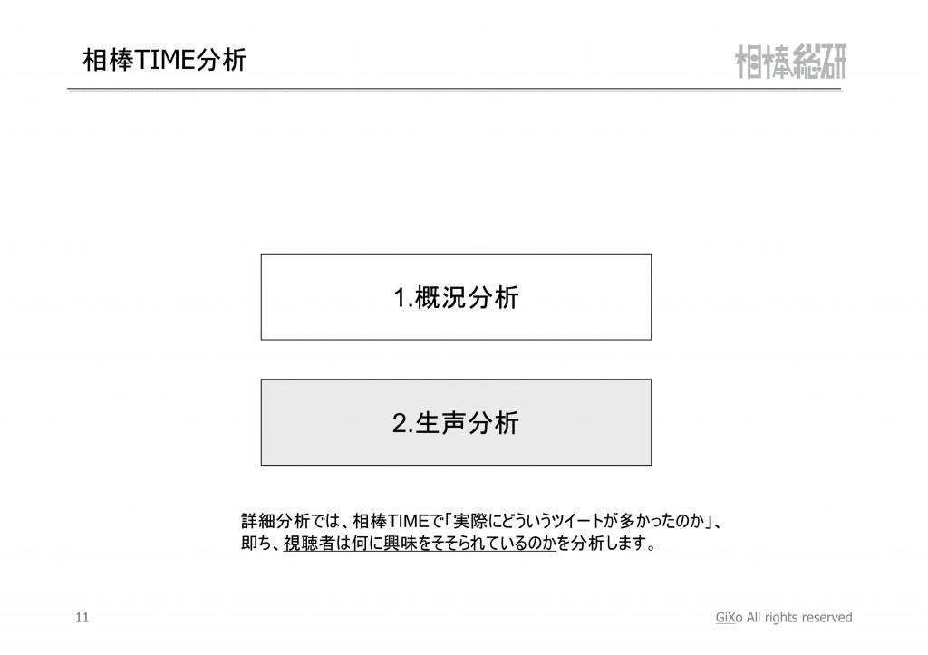 20121027_相棒総研_相棒_第3話_PDF_12