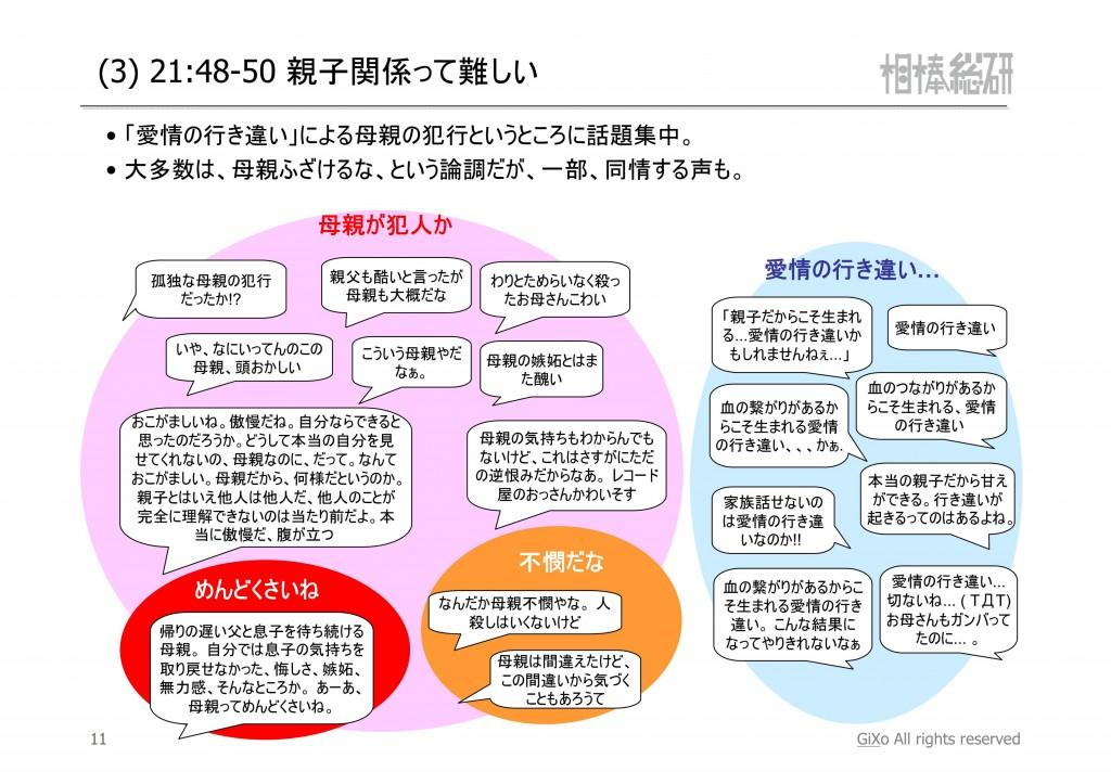 20130209_相棒総研_相棒_第14話_PDF_12