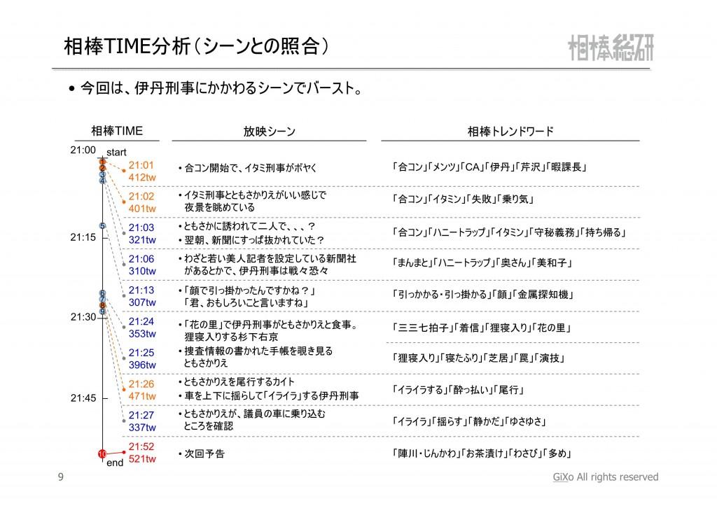 20130120_相棒総研_相棒_第12話_PDF_10