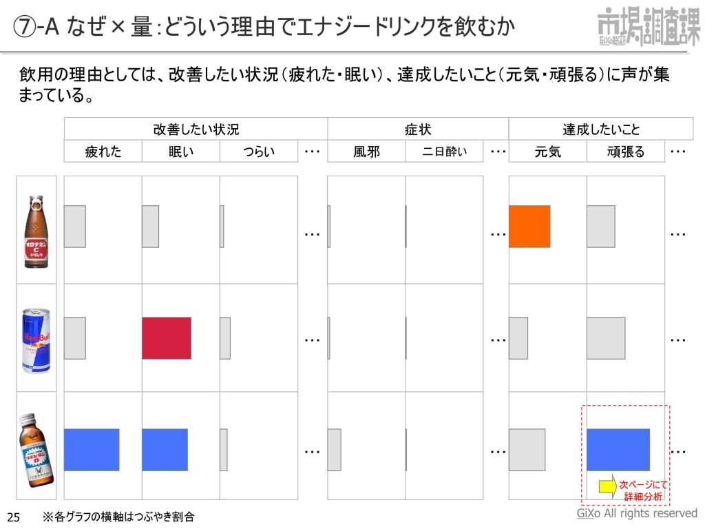 20130205_業界調査部_エナジードリンク_PDF_25