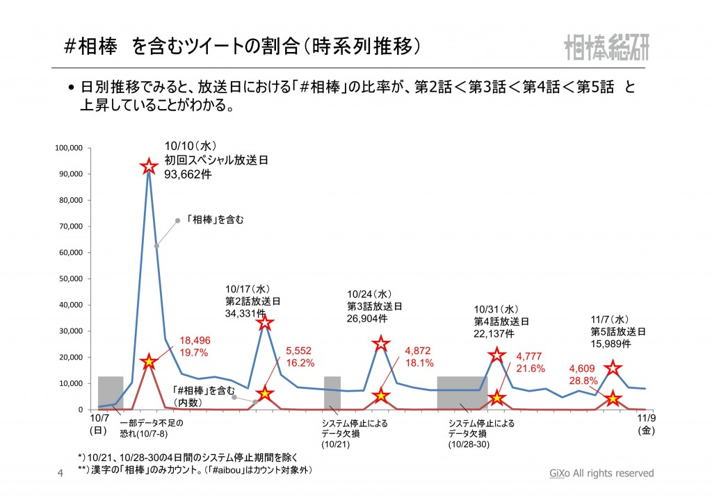 20121126_相棒総研_相棒_用語_PDF_05