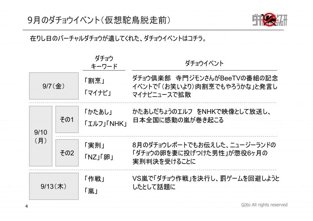 20121005_ダチョウ総研_9月_PDF_04