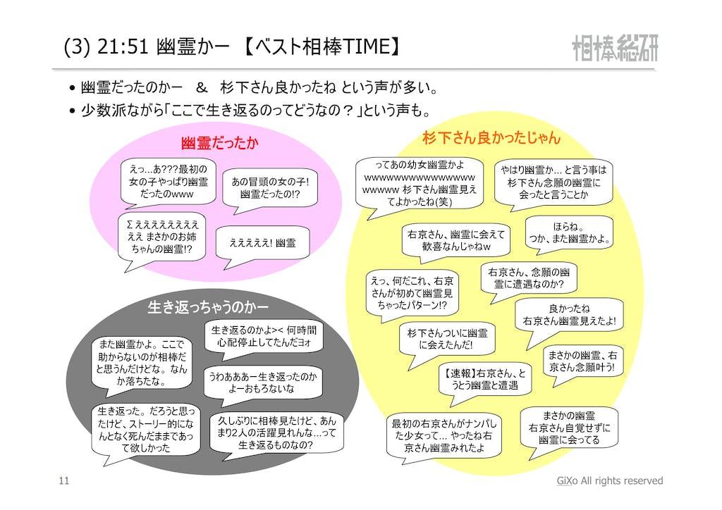 20130317_相棒総研_相棒_第18話_PDF_12